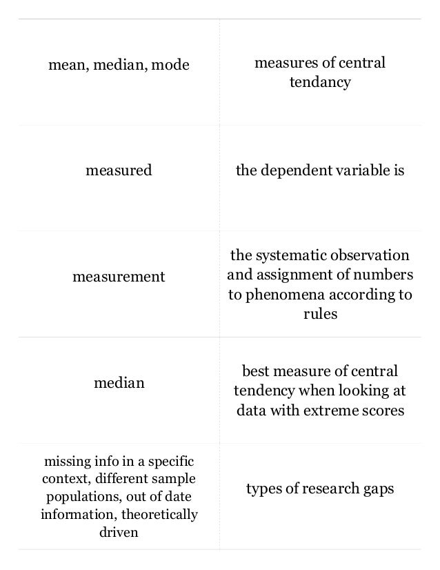deviation include mean papers research standard which Mean and standard deviation (please refer to exercise 15 for further information about the mean) the standard deviation the research hypothesis for the.