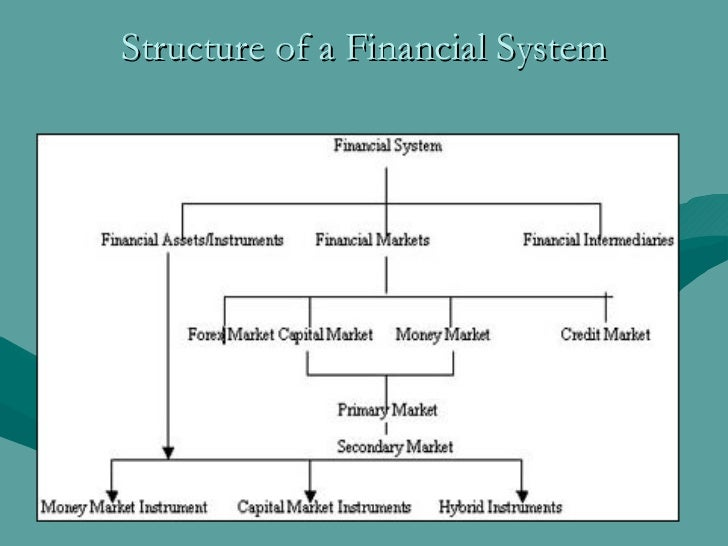 complexities of the us financial system Second, the financial system is complex and hard to understand it was, in fact, at least partly the growing complexity of the system that got us into such a mess in the first place and third: no .