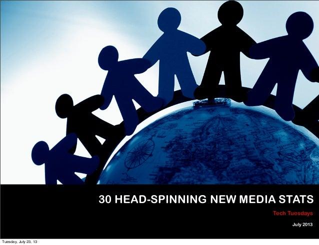 30 Head Spinning New Media Stats