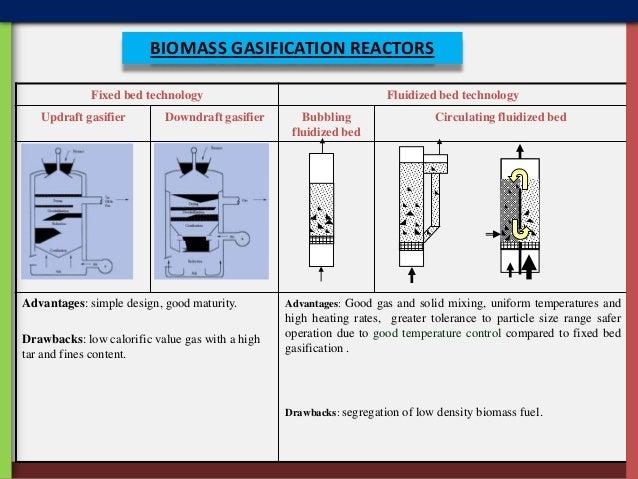 Updraft Gasifier Advantages Updraft Gasifier Downdraft