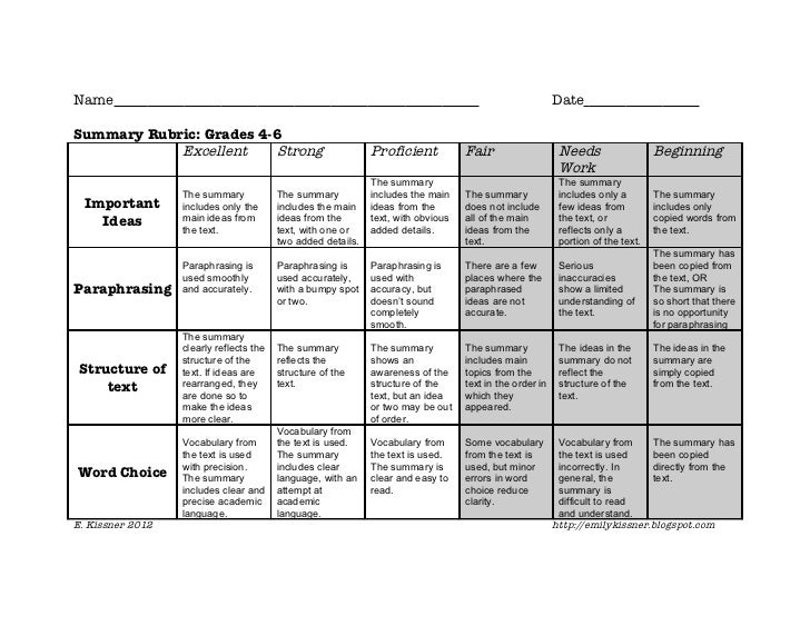 Rubric for short story essay