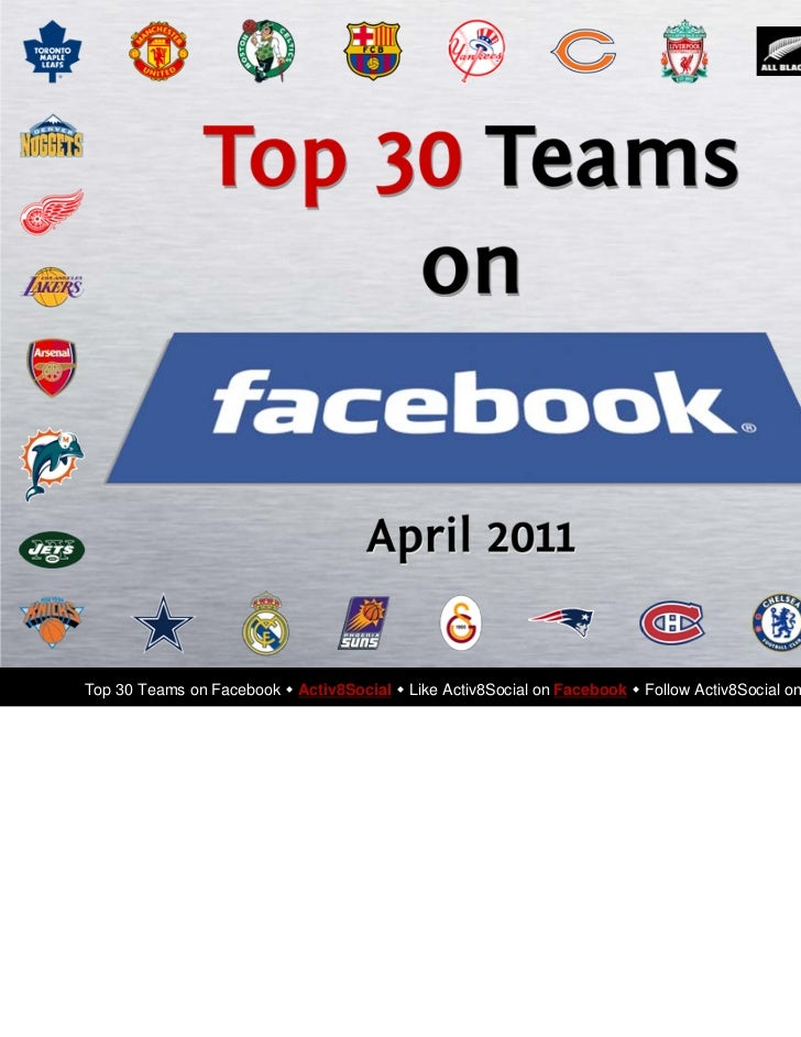 Top 30 Teams on Facebook  Activ8Social  Like Activ8Social on Facebook  Follow Activ8Social on Twitter