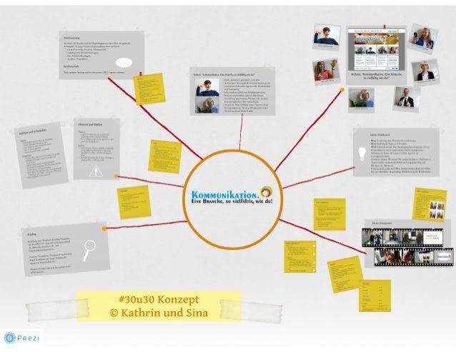 Der 30u30-Wettbewerb. Hoffmann-Petzold: Kommunikation. Eine Branche, so vielfältig wie du.