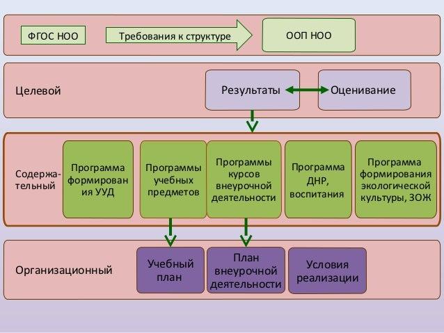 ДНР,тельный внеурочной