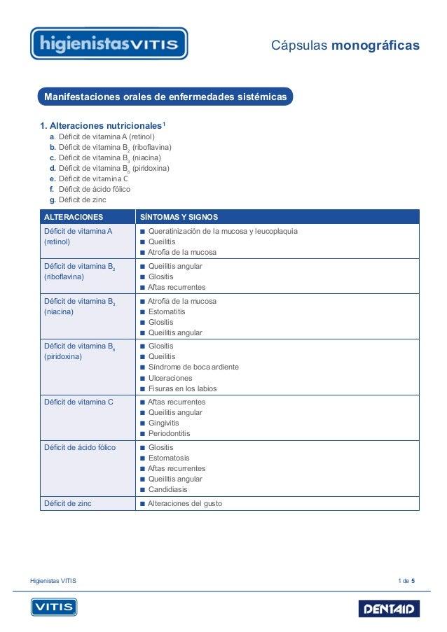 Cápsulas monográficas  Manifestaciones orales de enfermedades sistémicas  1. Alteraciones nutricionales1  a. Déficit de vi...