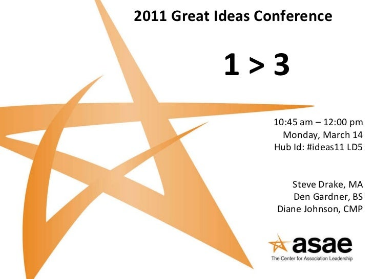 2011 Great Ideas Conference 1 > 3 10:45 am – 12:00 pm Monday, March 14 Hub Id: #ideas11 LD5 Steve Drake, MA Den Gardner, B...