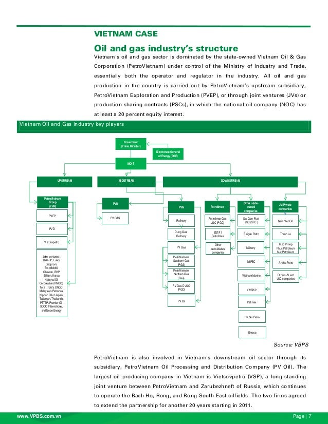 Image Result For Accounting And Mba