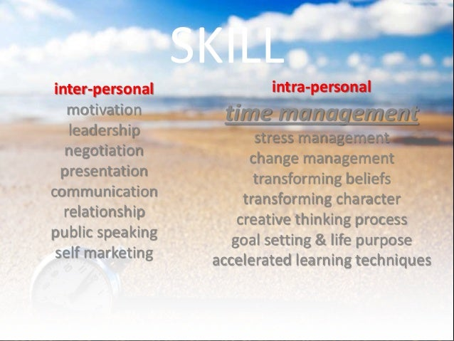 SKILL inter-personal            intra-personal    motivation      time management    leadership            stress manageme...