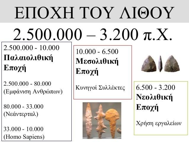 ΕΠΟΧΗ ΤΟΥ ΛΙΘΟΥ 2.500.000 – 3.200 π.Χ. 2.500.000 - 10.000 Παλαιολιθική Εποχή 2.500.000 - 80.000 (Εμφάνιση Ανθρώπων) 80.000...