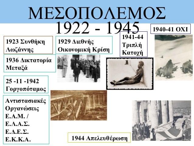 ΜΕΣΟΠΟΛΕΜΟΣ 1922 - 1945 25 -11 -1942 Γοργοπόταμος 1944 Απελευθέρωση 1929 Διεθνής Οικονομική Κρίση Αντιστασιακές Οργανώσεις...