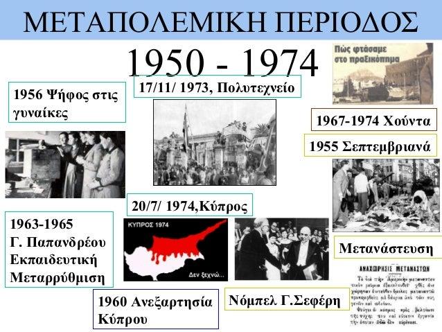 ΜΕΤΑΠΟΛΕΜΙΚΗ ΠΕΡΙΟΔΟΣ 1950 - 1974 1960 Ανεξαρτησία Κύπρου 1955 Σεπτεμβριανά 17/11/ 1973, Πολυτεχνείο 20/7/ 1974,Κύπρος 196...