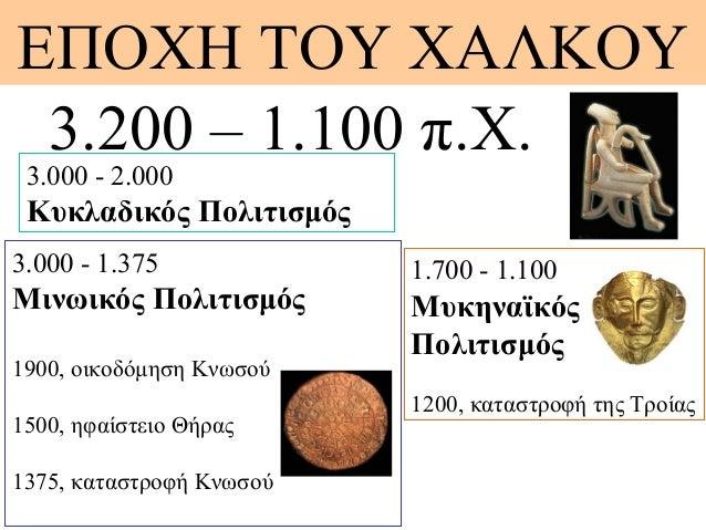 ΕΠΟΧΗ ΤΟΥ ΧΑΛΚΟΥ 3.200 – 1.100 π.Χ. 3.000 - 2.000 Κυκλαδικός Πολιτισμός 3.000 - 1.375 Μινωικός Πολιτισμός 1900, οικοδόμηση...