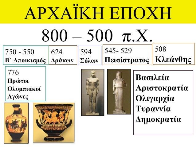 ΑΡΧΑΪΚΗ ΕΠΟΧΗ 800 – 500 π.Χ. 750 - 550 Β΄ Αποικισμός 508 Κλεάνθης 594 Σόλων 624 Δράκων 545- 529 Πεισίστρατος 776 Πρώτοι Ολ...