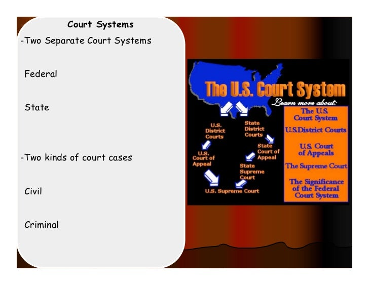 Court Systems-Two Separate Court SystemsFederalState-Two kinds of court casesCivilCriminal