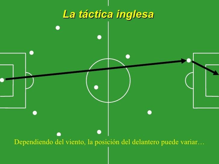 Tacticas de futbol
