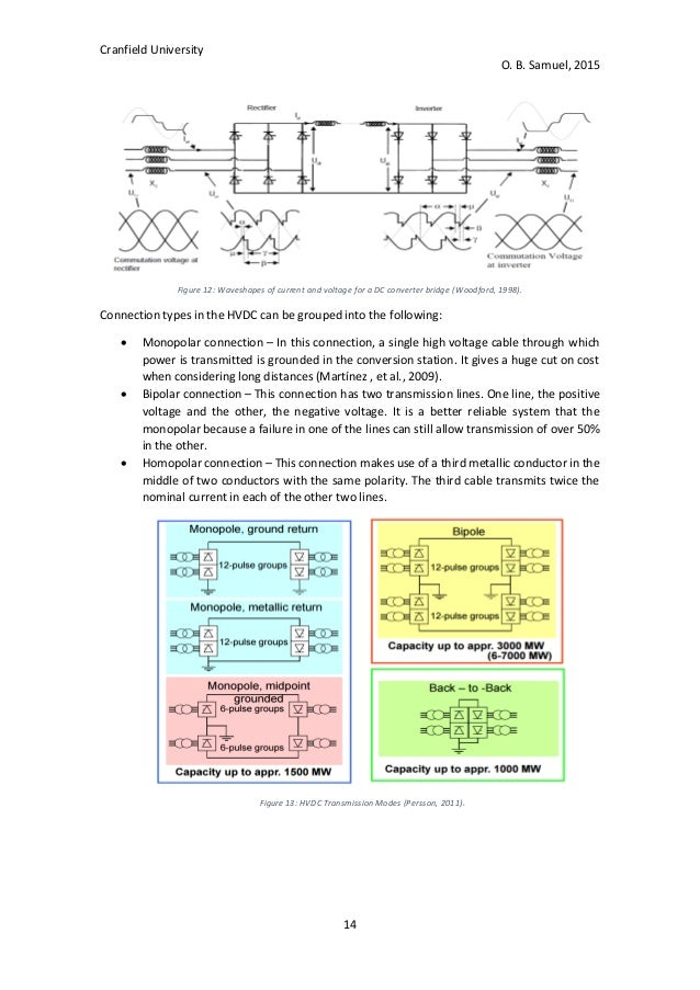 [PDF]MODELLING, ANALYSIS, AND DESIGN OF SWITCHING