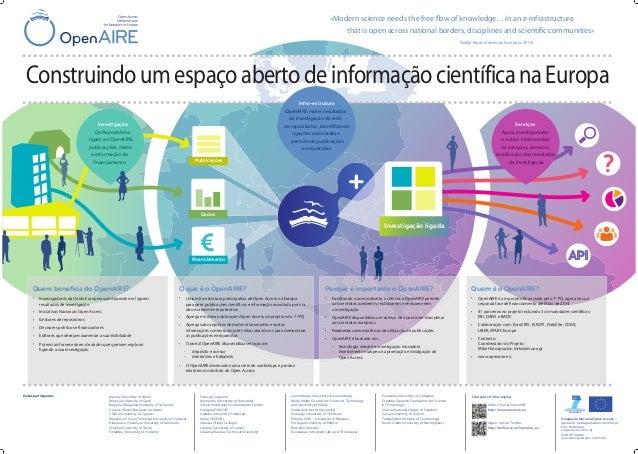 Publicações Dados Financiamento € Investigação ligada ? API ConstruindoumespaçoabertodeinformaçãocientíficanaEuropa Quem b...