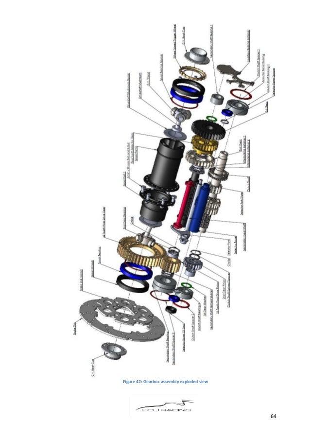 Thesis engine