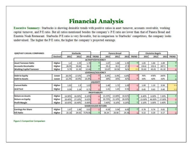financial comparison essay Financial ratio analysis compares relationships between financial statement accounts to identify the strengths and weaknesses of a company financial ratios are usually split into seven main categories: liquidity, solvency, efficiency, profitability, equity, market prospects, investment leverage, and coverage.