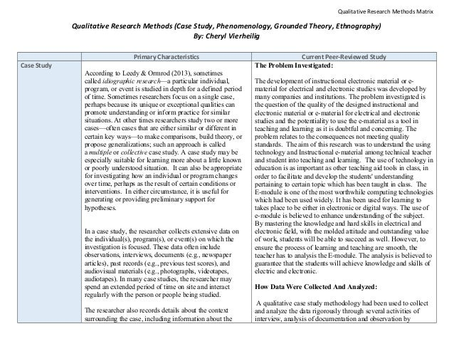 compare and contrast the following qualitative research methods case study phenomenological and grou Chi 2011 advance technical conference program friday case study & paper research methods 212/213/214 case study (long) - acm.
