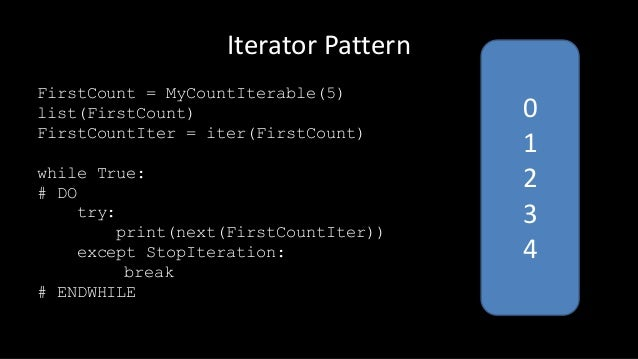 how to create iterator python