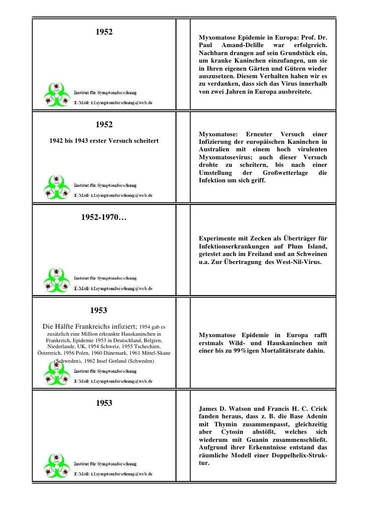 1952                                                           Myxomatose Epidemie in Europa: Prof. Dr.                   ...