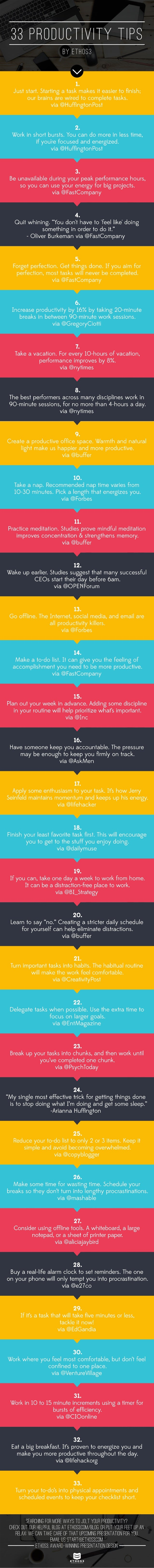 33 Productivity Tips, in 140 Characters or Less