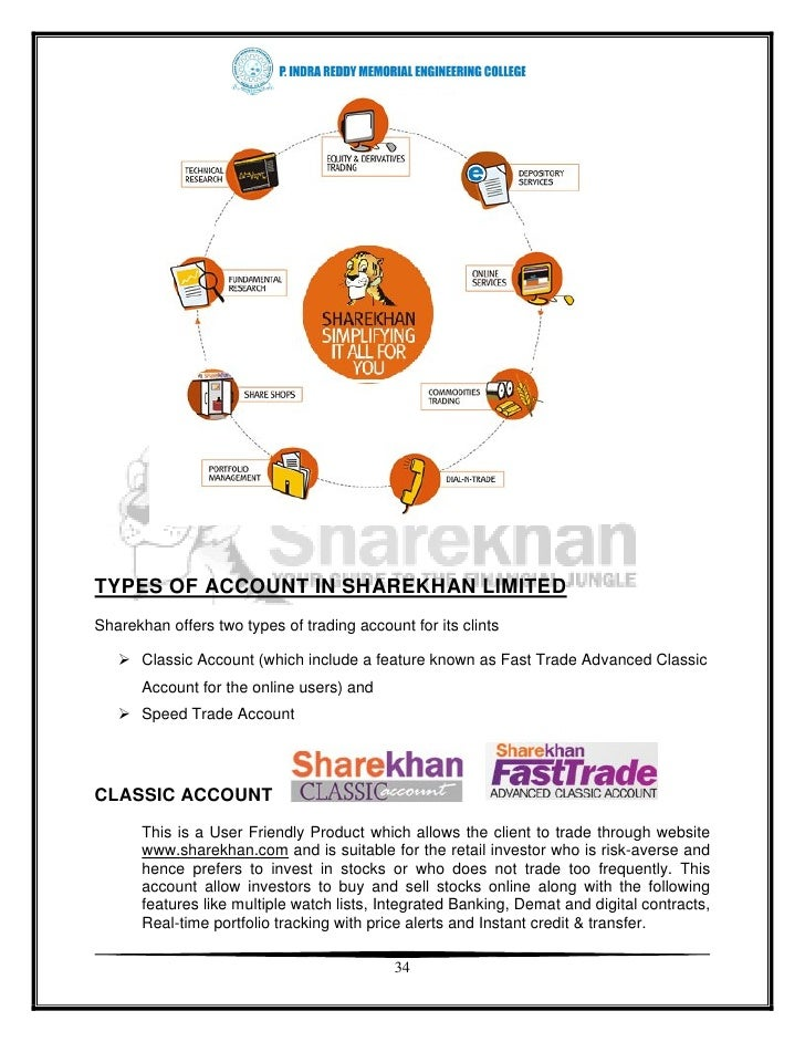 Futures and options trading in sharekhan