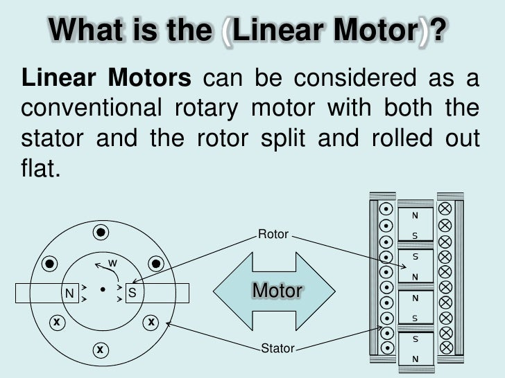 Winding Of Linear Induction Motor 28 Images Winding Of