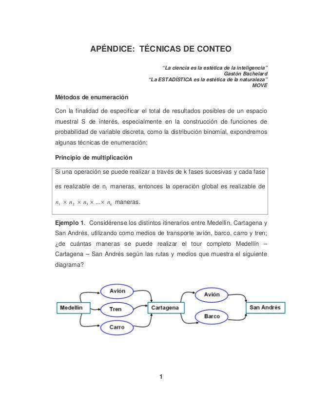 """APÉNDICE: TÉCNICAS DE CONTEO                                         """"La ciencia es la estética de la inteligencia""""       ..."""