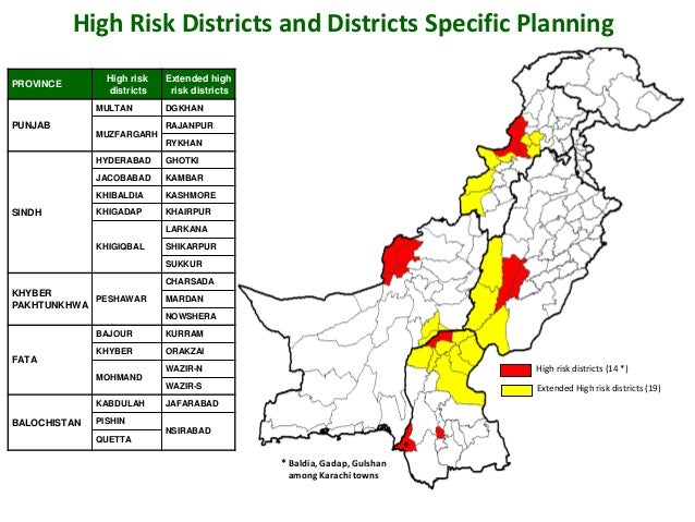 33 highest polio risk districts of pakistan