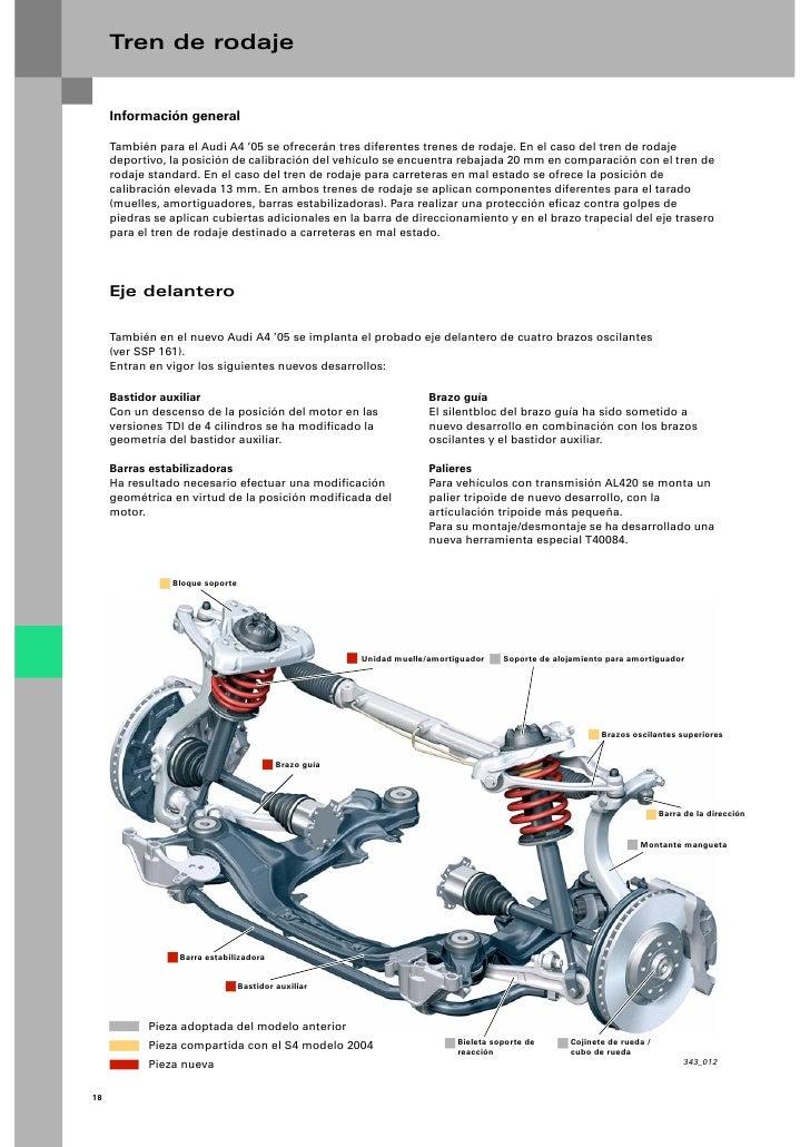 Tren de rodaje     Información general     También para el Audi A4 '05 se ofrecerán tres diferentes trenes de rodaje. En e...