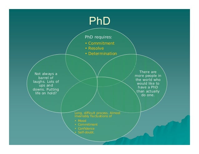 What kind of time commitment is pursuing a PhD?