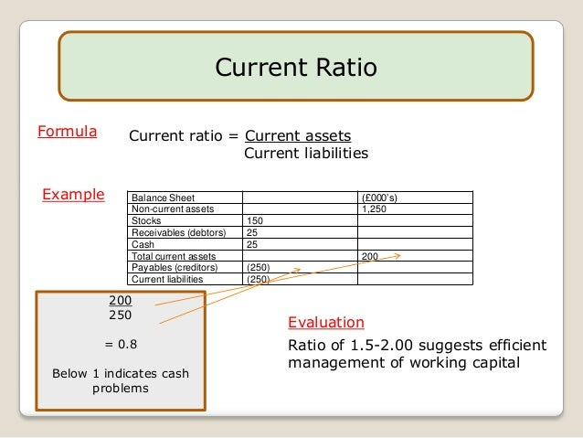 Liquidity Measurement Ratios: Current Ratio