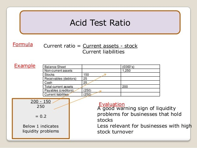 accounting project current ratio A ratio communicates the relationship between one accounting outcome and   the ratio analysis current ratio can also give a sense of the.