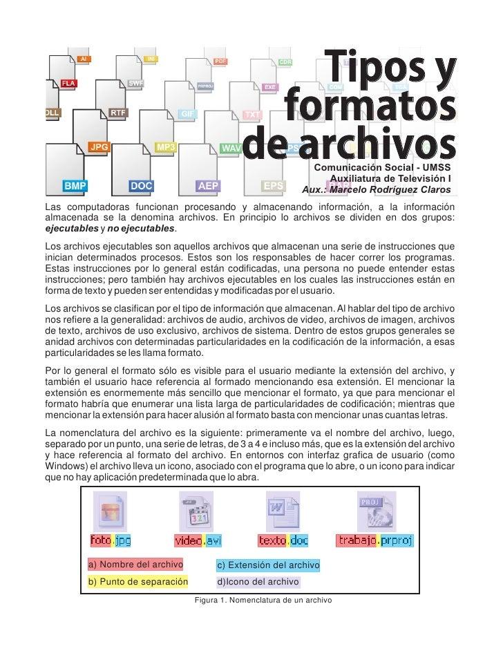 Tipos y                                                  formatos                                                de archiv...