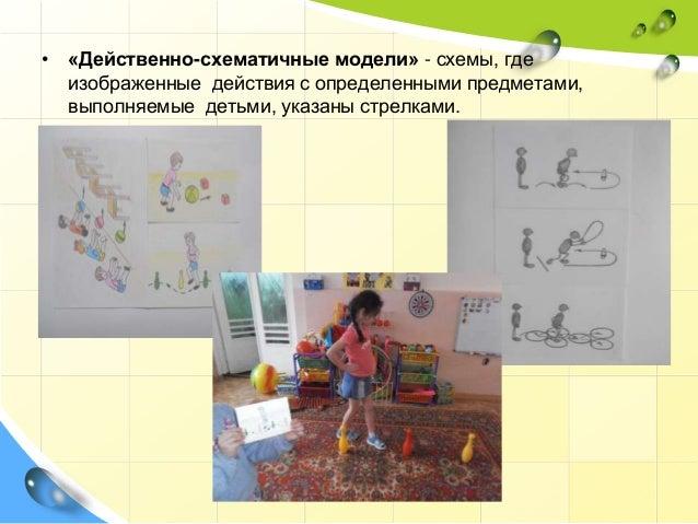 «Схематичные модели» - схемы