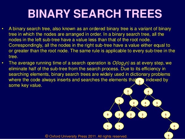 insert - Time Efficiency of Binary Search Tree - Stack ...