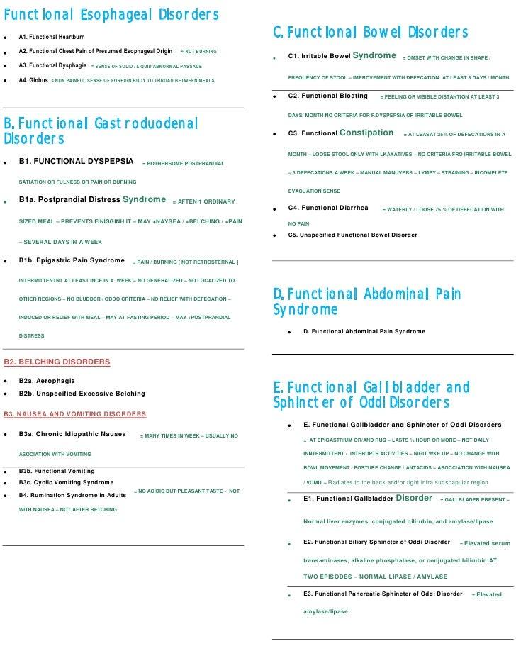 Functional Esophageal Disorders    A1. Functional Heartburn                                                         C. Fun...