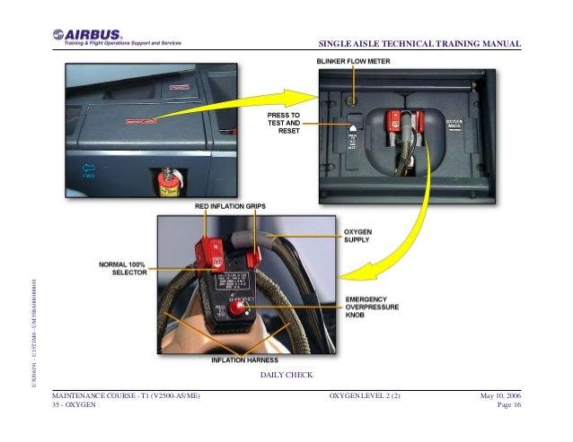 Drager Babylog 8000 Ventilator Rental moreover Gas Detection moreover Deluxe Emergency Crash Cart Accessory Package For Elite Aluminum Unicarts also Pathfinder Rebreather besides High Pressure Hoses. on oxygen hose
