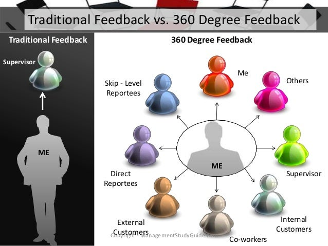 360 Degree Feedback Form Template 360 Degree Feedback
