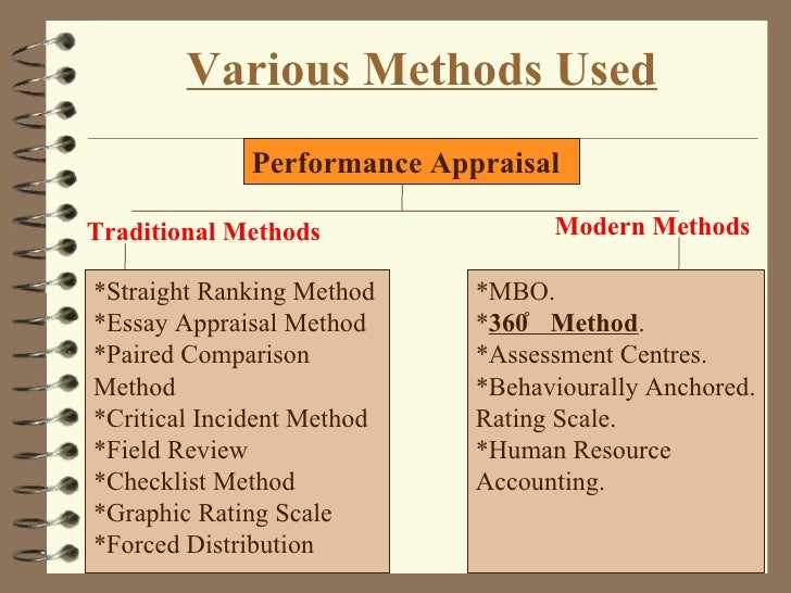 narrative essay method performance appraisal Guidelines for self evaluation narrative the narrative sections of the self evaluation document and will likely help with including performance.