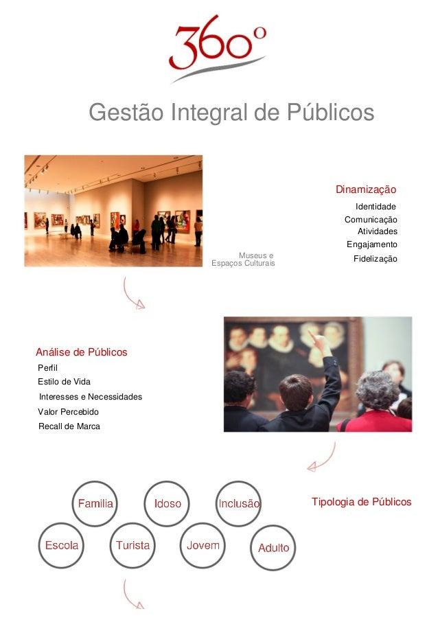 Gestão Integral de Públicos Dinamização Identidade Comunicação Atividades Engajamento Museus e Espaços Culturais  Fideliza...