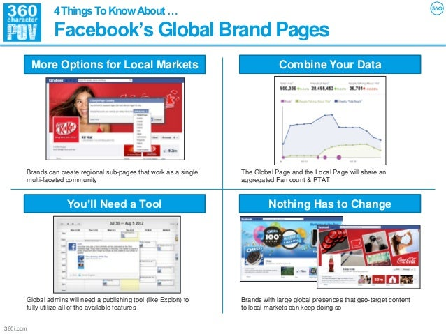 4 Things To Know About …                Facebook's Global Brand Pages           More Options for Local Markets            ...