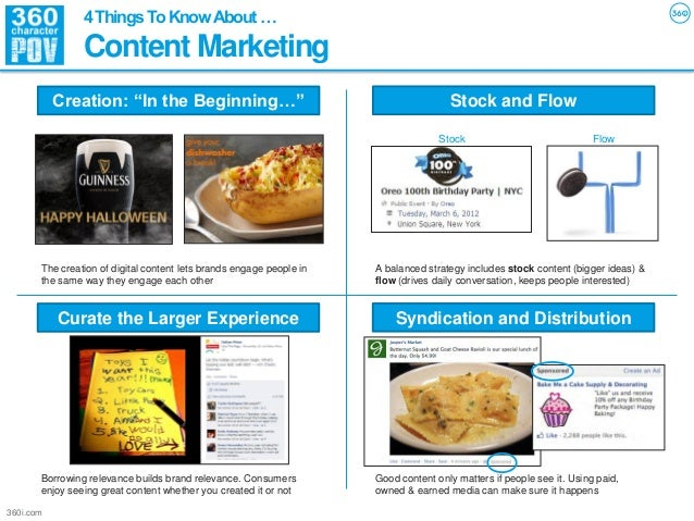 """4 Things To Know About …                Content Marketing           Creation: """"In the Beginning…""""                         ..."""
