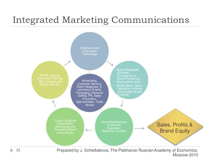 "developing customer relationships through marketing communications Customer loyalty, direct marketing, relationship marketing,  term aspects by  establishing a relationship which increases the  ""direct communications with  carefully targeted individual consumers to obtain an immediate response and."