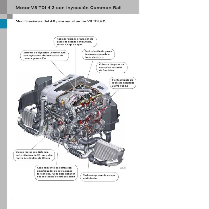 365 Audi V8 TDI 4 2l con Inyeccion Common Rail.pdf