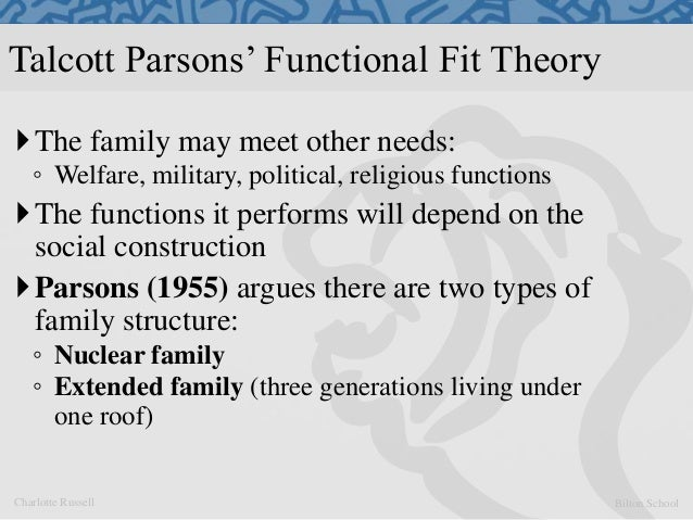 why do functionalists argue society needs nuclear families essay Home » sociology » education and sociology » functionalism and education  examine society in terms of  the new right argue that the state.