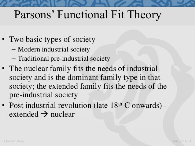 why do functionalists argue society needs nuclear families essay Modern society - namely, a nuclear family with a division of labour between husband and wife analysis and evaluation why do functionalists believe that the nuclear family enables the workforce in modern society to be geographically and families as harmful to children they argue that.