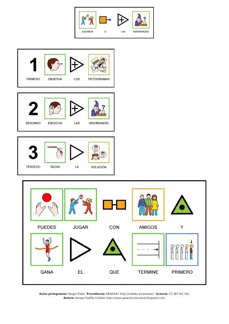 Autor pictogramas: Sergio Palao Procedencia: ARASAAC http://catedu.es/arasaac/ Licencia: CC (BY-NC-SA)               Autor...
